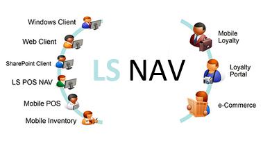 LS Nav