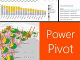 Webinar de Powerpivot para Excel