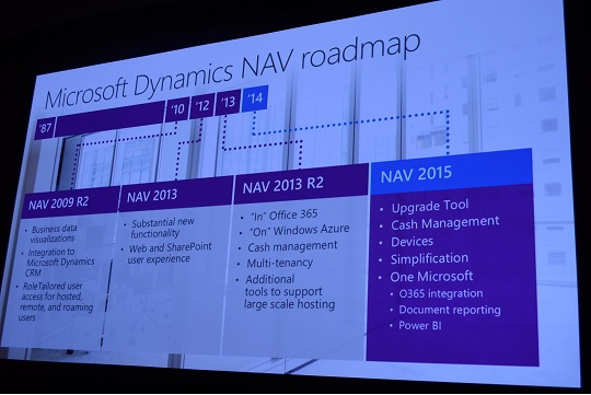 Roadmap NAV 2015