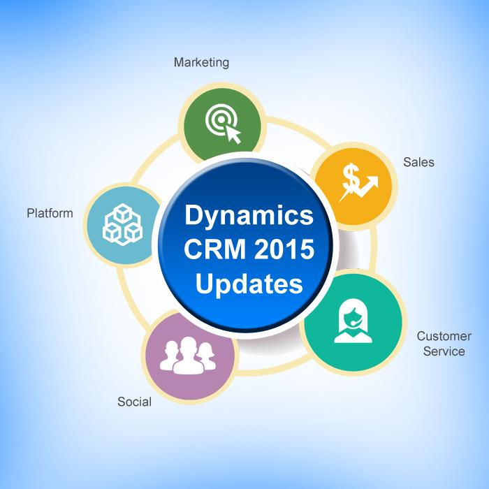 CRM 2015