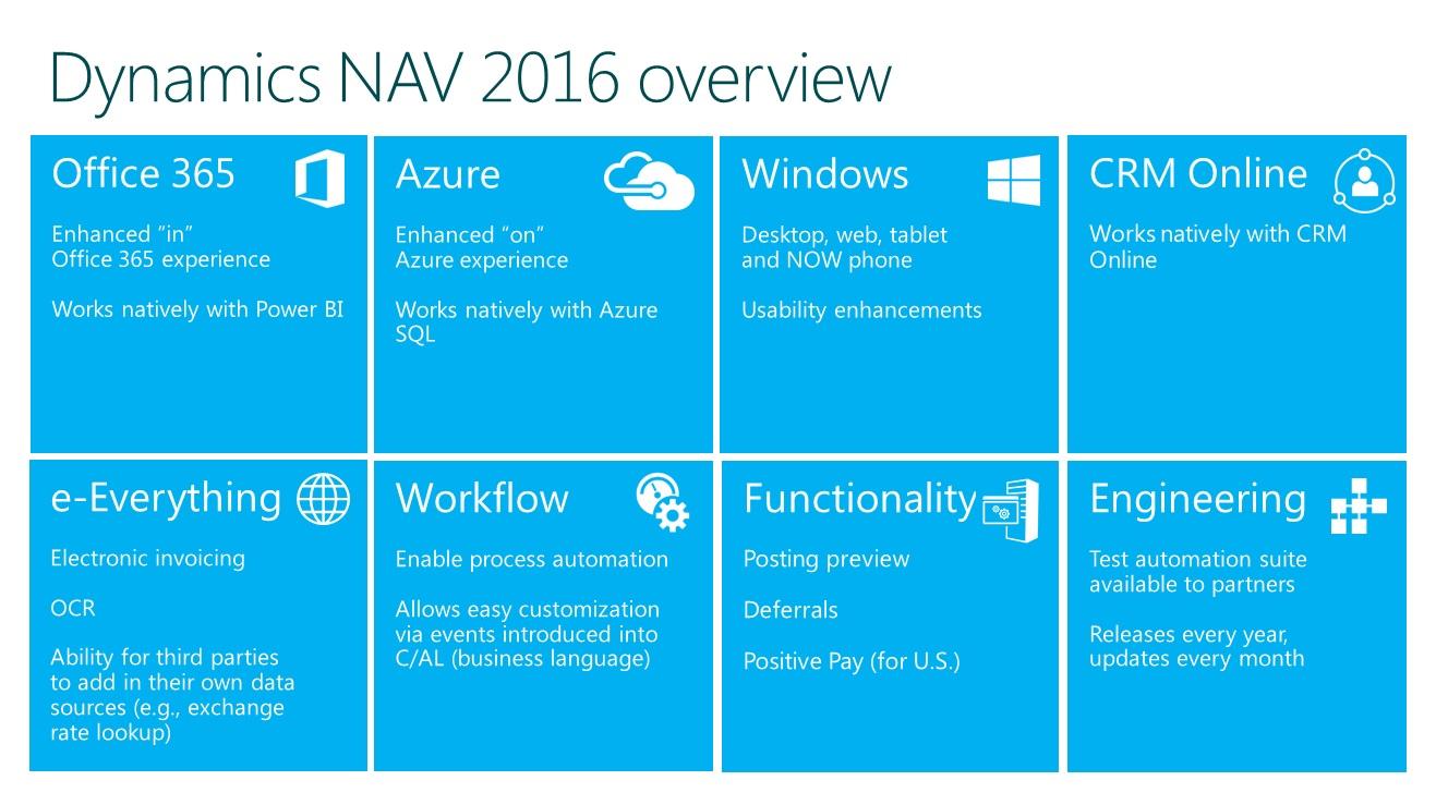 NAV-2016-Overview