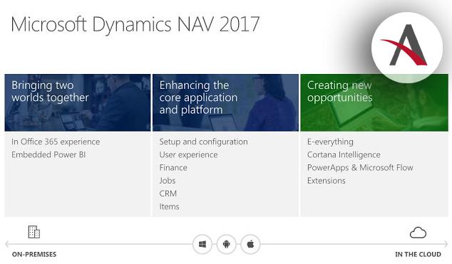 Por qué actualizarse a Dynamics NAV 2017