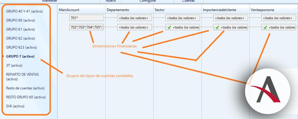 Cómo programar la estructura de una cuenta contable con dimensiones financieras en Dynamics AX2012