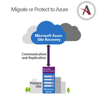 Backup y continuidad de negocio con Azure
