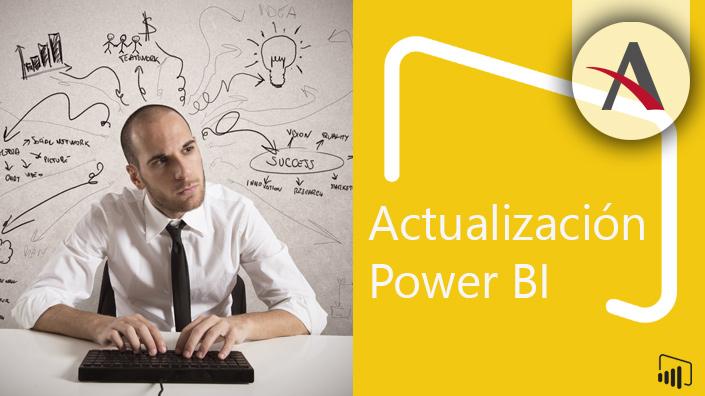 """La opción """"Añadir Columna a partir de los Ejemplos"""" modela los datos en Power BI"""