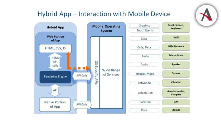 Aplicativos que extienden y simplifican Microsoft Dynamics NAV