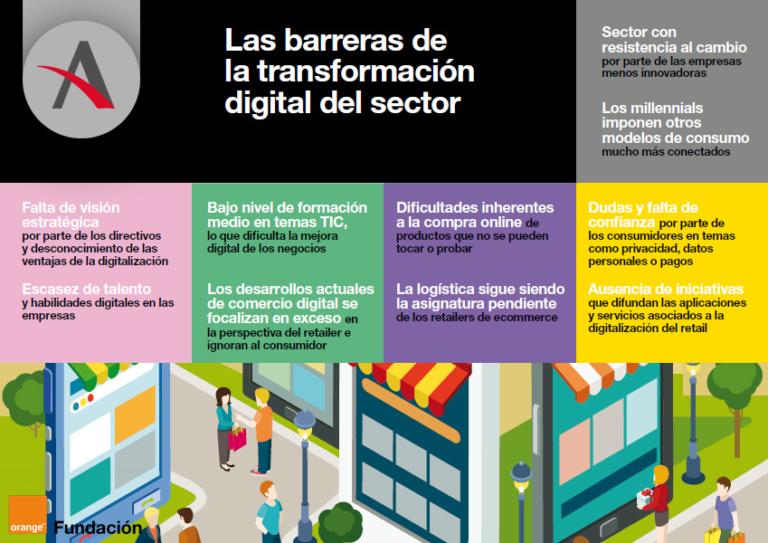 Las barreras de la transformación digital del sector retail