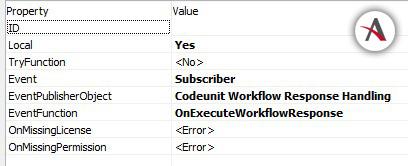WorkFlows: automatiza los procesos de aprobación en Dynamics NAV