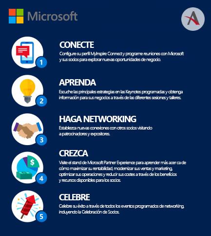 Razones para entusiasmarse con Microsoft Inspire 2017