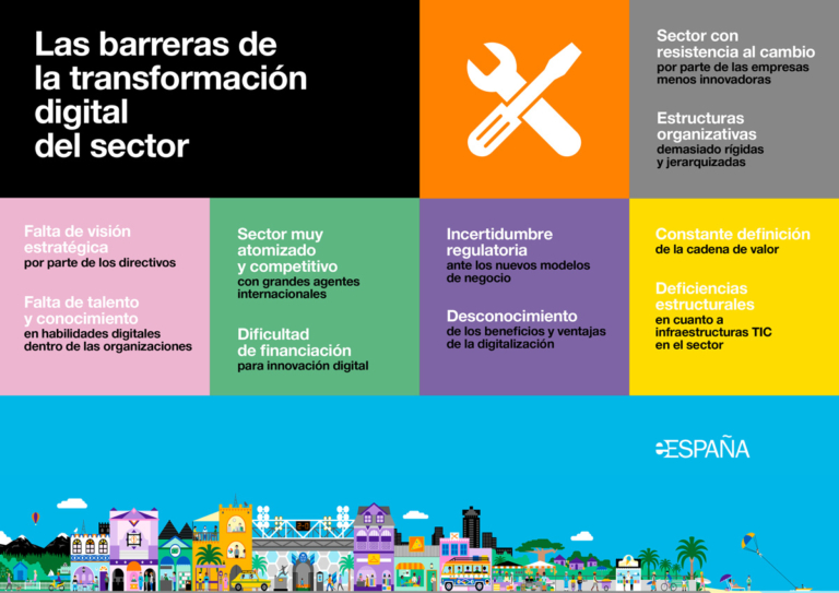 Las barreras de la transformación digital en el sector turístico