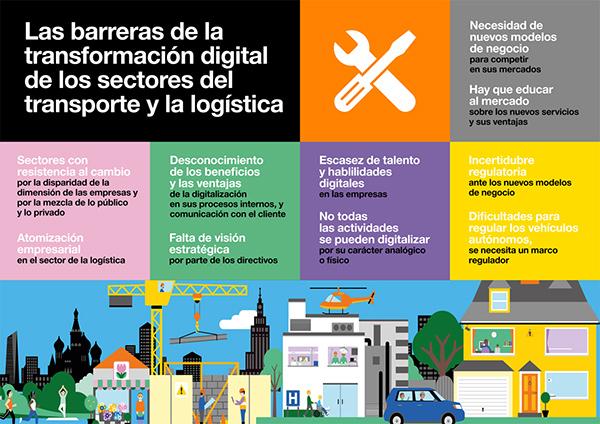 Las barreras de digitalización del transporte y la logística