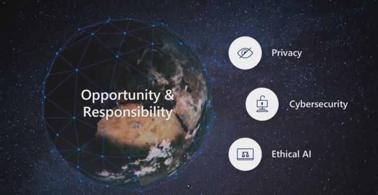 Microsoft Inspire Día 3 · La nube inteligente de Microsoft