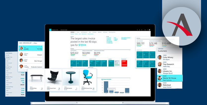 funcionalidades Dynamics 365 Business Central