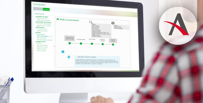 Beneficios de la gestión visual para las empresas