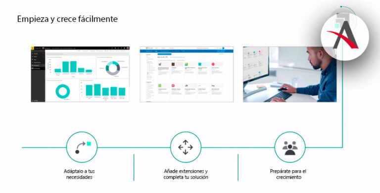 Dynamics 365 Business Central, el ultimo ERP de Microsoft