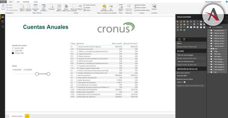 Servicios KPI de esquemas de Cuentas en Business Central