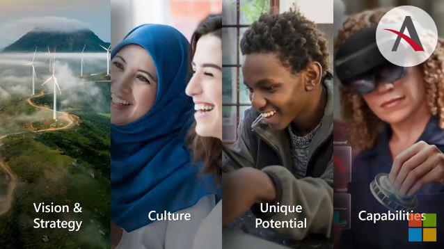 Microsoft Inspire 2019 · Democratización de la transformación digital