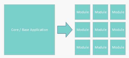 Cómo funciona el nuevo Navision, Dynamics 365 Business Central
