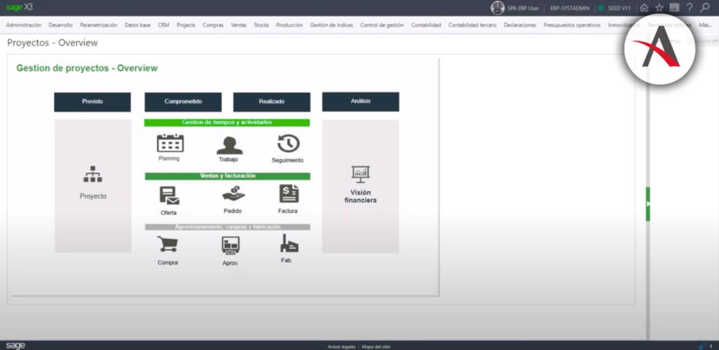 Overview-gestion-proyectos