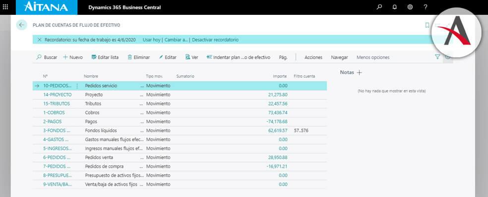 Plan de cuentas de flujo de efectivo en Business Central