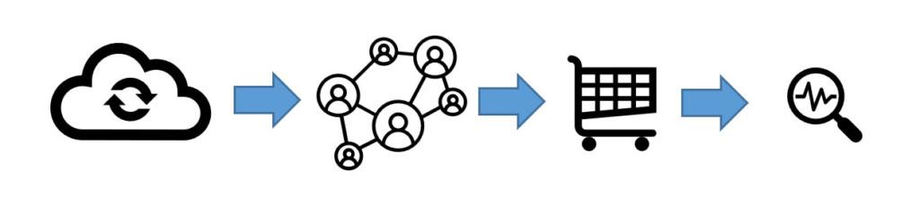 transformacion-digital-pymes-procesos
