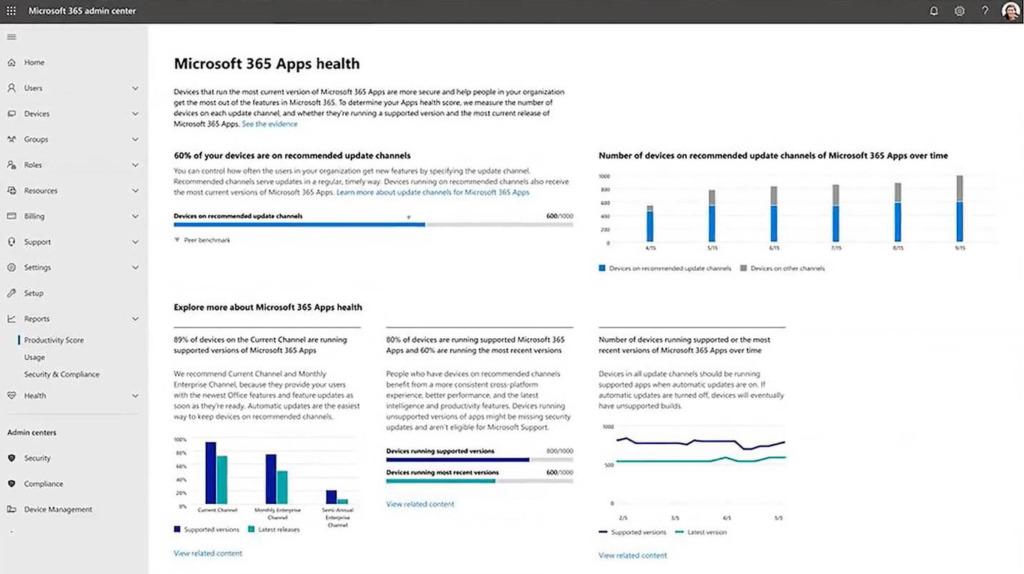 Microsoft 365 Apps Health - Grado de productividad