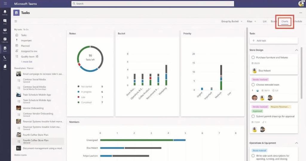 Vista Gráficos de Tareas en Microsoft Teams