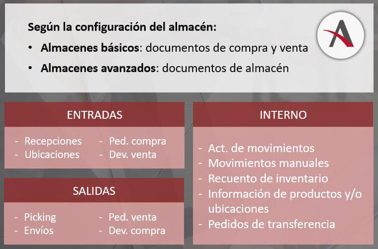 soluciones-distribucion-warehouse