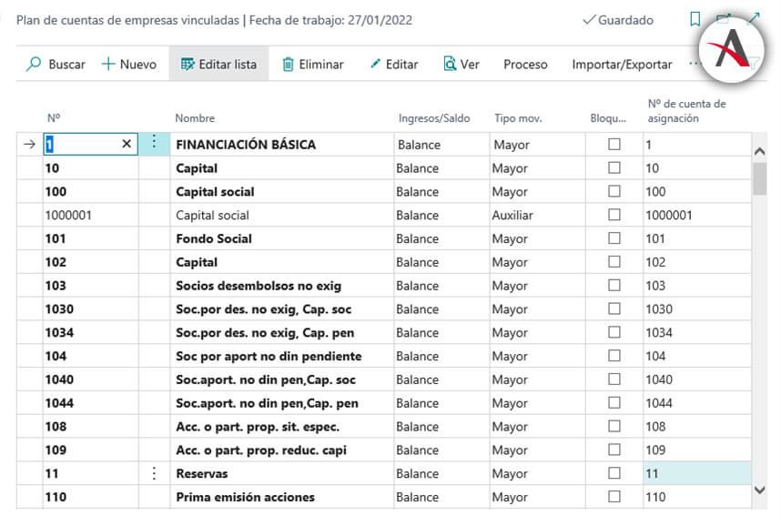 Plan-de-cuentas-de-empresas-vinculadas-–-Empresa-Cronus