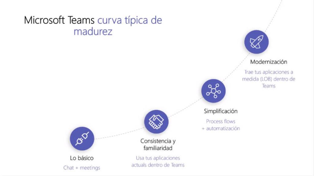 Roadmap-Microsoft-Teams