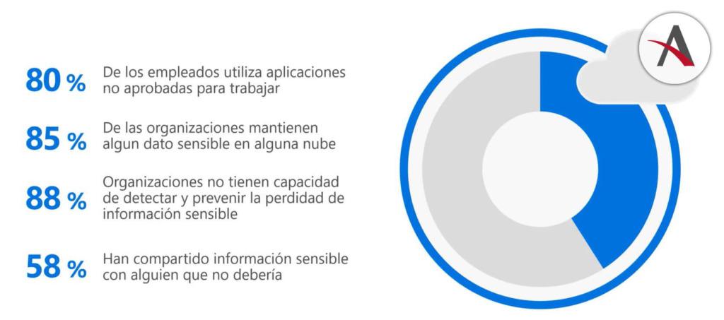 informacion-en-riesgo-seguridad