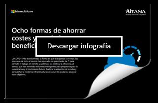 Infografia-8-formas-de-ahorrar-costes-y-maximizar-beneficios-con-Azure