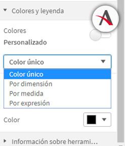 colores-personalizados-para-qlik-sense