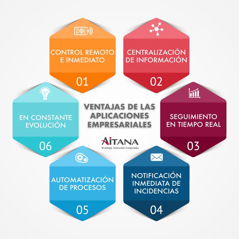 infografia-ventajas-apps-empresariales